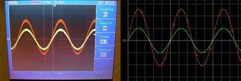 OP275 出力側のカップリングコンデンサなし 入力は0.2vp-pのサイン波(実機はPCで生成)